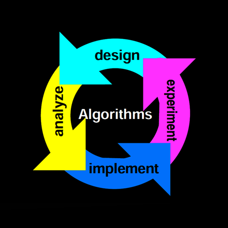 Fundamental​ ​Algorithms​ ​and​ ​Data Structures