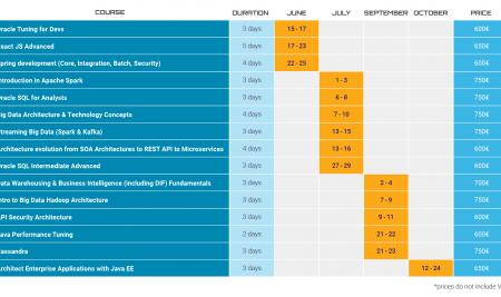 Calendar Cursuri, Iunie- Octombrie 2020