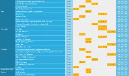 Calendar cursuri, martie – octombrie 2021