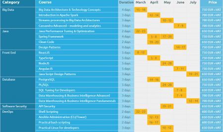 Calendar cursuri, martie – iunie 2021